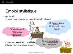 Imparfait grammaire française