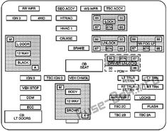 Cadillac Escalade (GMT 800; 2001-2006) fuses and relaysPinterest