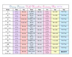 Disney Princess Half Marathon Training Plan #fitfluential #running
