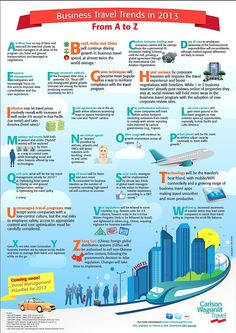 Business Travel Trends #2013 #infographic  Myron Corp.