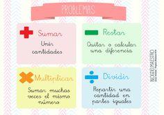 Resolución de problemas       La resolución de problemas es uno de los grandes retos de cada profe al comenzar cada curso. De hecho, nos sa...