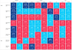 Where do YOU get inspiration for your dashboards?   Tableau Software
