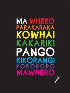 Canvas Print of all the colours in Maori. Maori Songs, Waitangi Day, Maori Symbols, Maori Designs, Nz Art, Maori Art, Kiwiana, Illustrations, Teacher Resources
