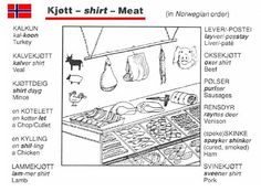 Meats | Norsk Norway Culture, Sons Of Norway, Norway Language, Norway Food, Swedish Language, Norwegian Food, Foreign Languages, Writings, Vocabulary