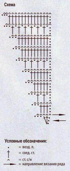 baktus-ad-uncinetto-la-nuova-mania-L-RAM2it.jpeg (405×992)