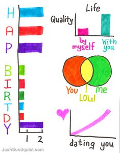 Today is my girlfriend's birthday! I made her this graph-tastic birthday card.