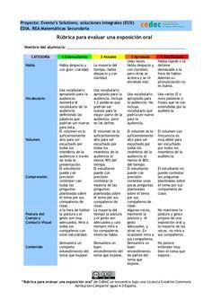 Rubrica para evaluar una exposición oral (ABP Matemáticas)
