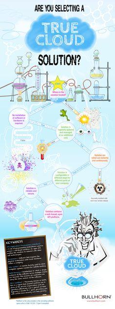 ¿Has elegido las mejor solución en la Nube? #infografia #infographic #internet