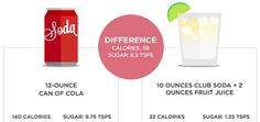 9 Simple Drink Swaps to Cut Back on Sugar