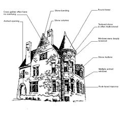 Architecture Geek On Pinterest Romanesque Tudor And Architectural