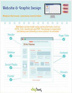 #Website & #Graphic Design #Infographic
