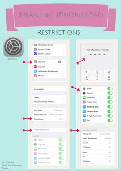 Beautifully Created Instructions for Enabling Parental Controls - http://appsolutelyapril.com/2014/05/07/parental-controls-and-restrictions/