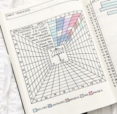 Bullet Journal Habit Tracker 7