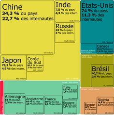 La mappemonde des internautes (2012)