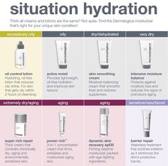 Situation Hydration