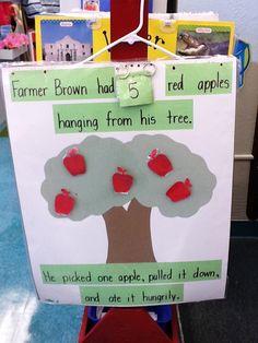Farmer Brown Chart