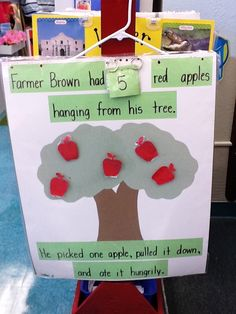 Apple Chart Poem