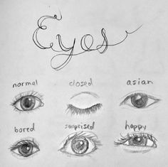 eyes draw happy normal drawing surprised face closed eye simple bored tutorial asian easy drawings realistic faces typed siterubix ilovetodraw