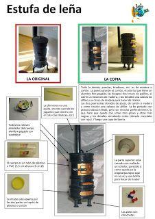 how to: miniature room stove