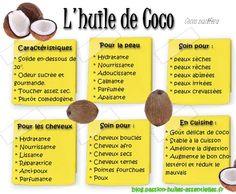 L'huile de noix de coco pourrait tout simplement être l