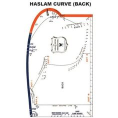 Directions for making your own Haslam Curve- PDF