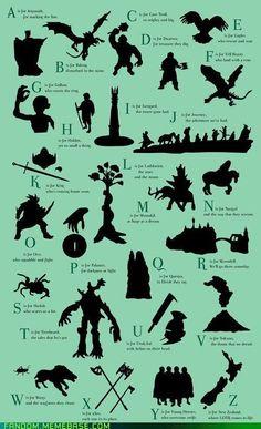 A-Argonath B-belrog C-Cave Troll D-Dwarves E-Eagles F-Fell Beasts G-Gollum H-Hobbits I-Isengard J-Journey K-King L-Lothlorien M-(unknown) N-Nazgul O-Orcs P-Palanir Q-Quenya R-Rivendell S-Shelob T-Treebeard U-Uruk-hai V-Volcano W-Warg X-aXes Y-Young heroes Z-New Zealand