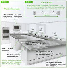 22 best kitchen island electrical images kitchen islands