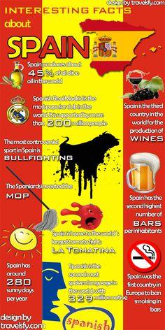 Post with 1368 views. Interesting facts about Spain - Infographic Spanish Basics, Spanish Lessons, Spanish Projects, Spanish Classroom, Teaching Spanish, Preschool Spanish, Spanish Grammar, Spanish Language, Flyer Inspiration