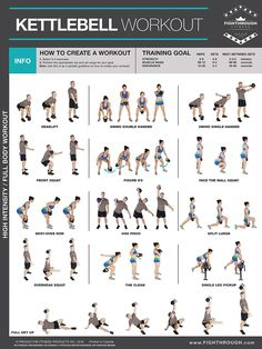 home kettlebell workout \ home kettlebell workout . home kettlebell workout fat burning . home kettlebell workout men Squat Workout, Ab Workout At Home, At Home Workouts, Sandbag Workout, Plyometrics, Wall Workout, Workout Men, Workout Plans, Cardio Training