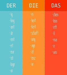 dating Saksan Deutsch