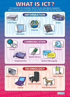 What is ICT? Poster