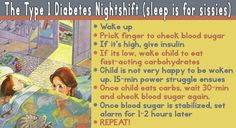 There is no specifi/assigned number of times you have to check your child.  It all depends on what their numbers are the first time you check.  Some nights it's not all that many times; and some nights T1D can keep Moms up almost all night long.