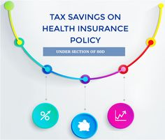 Things you should know about How Can One Maximise Tax Benefits On Health Insurance In #FinancialYear-2016-17