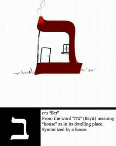 """""""Beith is the letter of the Hebrew alphabet, signifying the number two. Beith is the first letter of the story of creation, starting the entire Torah/Bible –ברא בראשית. Beith represents the beginning of duality, with the One Creator bringing forth a c Biblical Hebrew, Hebrew Words, Learn Hebrew Alphabet, Learn Hebrew Online, Hebrew School, Word Study, Torah, Messages, Bible"""