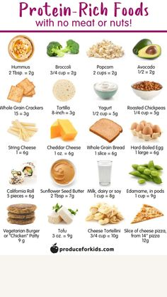 Healthy High Protein Meals, Protein Plus, Protein Rich Foods, High Protein Low Carb, High Protein Recipes, Protein Diets, Healthy Snacks For Kids, Healthy Sweets, Keto Recipes
