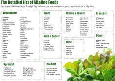 The-Alkaline-Diet3.jpg (864×608)
