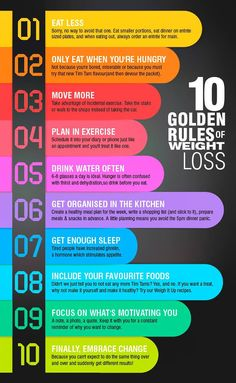 Simple questions to clear up weight loss confusion. Golden rules of weight loss