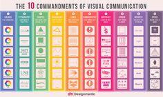 The 10 Commandments of Visual Communication | https://www.designmantic.com/blog/infographics/ten-commandments-of-visual-communication/