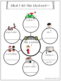 WHAT I DID THIS WEEKEND worksheet offers a fun and visual way to talk about what the student did this weekend. Uses a bubble map graphic organizer with picture icons. I have used this visual with success in getting students to participate in talking about their weekend. Also, includes a visual writing worksheet. I create my materials to use for speech therapy and in the special education classrooms.