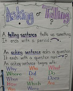 Anchor chart for asking or telling sentences: use for teaching declarative and interrogative sentences.