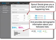 A great post about using social media management tools to manage your social media all in one place.
