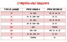 compatibilidad-sanguinea.png (455×286)