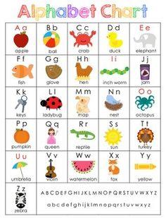 FREE alphabet anchor chart-poster.