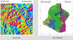 Un Sistema de Información Geográfica (SIG o GIS, en su acrónimo inglés [Geographic Information System]) es una integración organizada de hardware, software y datos geográficos diseñada para captura…