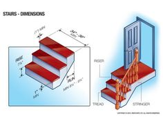 Standard Stair Dimensions images
