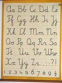 Handschrift (persoon) - schrijfletters zoals ze in Nederland tot de jaren 70 werden aangeleerd WikiPedia