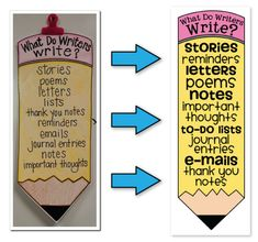What Do Writers Write? Free Downloads! This teacher has given a download that is about 4 pages to use as a poster on your wall, one page pencils for students, then smaller ones to keep in a writing folder in both color and black and white. Terrific!