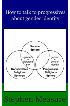 You have the right to be met in the neutral ground of the secular sphere, where provable reality is given precedence over unprovable beliefs like gender identity. Nonfiction, Identity, Neutral, Gender, Non Fiction, Music Genre