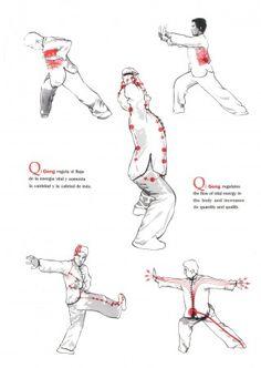 """""""ZHI WEI BING"""" o """"Tratar antes de que haya una enfermedad Beneficios de salud en la prácticaQiGong Al utilizar la mente, la respiración y los movimientos corporales inteligentes, QiGong activa el flujo de energía a través de los meridianos, fortalece los órganos internos, ejercita huesos, articulaciones y músculos, promueve la relajación y control del estrés,…"""