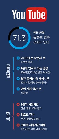 한국일보 : 기업과 손잡는 BJ들… '끼' 끝까지 살아남을까